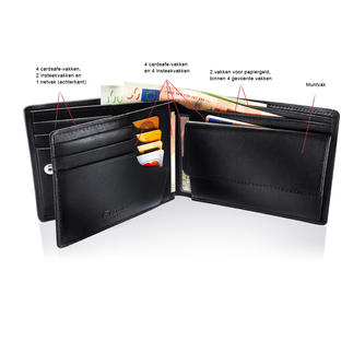 Gepatenteerde leren beurs De leren beurs met gepatenteerd veiligheidssysteem voor uw creditcards.